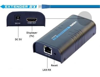 LenKeng LKV373Rx (удлинитель HDMI сигнала до 120м., приемник) в Алматы.