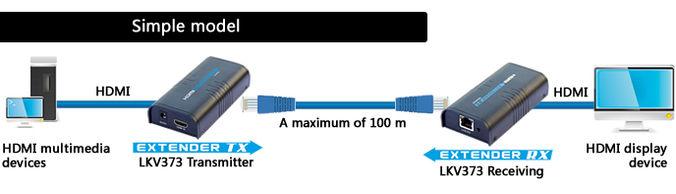 Активный передатчик видеосигнала Orient NT-2401T одноканальный по витой паре макс.дистанция 1200м для цветного / 2000м для ч/б сигнала встроенный у