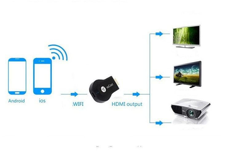 Android/Windows Mini PC/TV BOX - купить в интернет ...