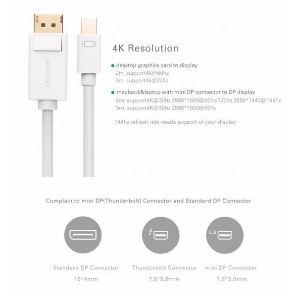 купить кабель Mini Displayport Displayport Ugreen 15m в алматы
