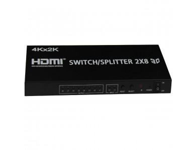 HDMI Splitter 2x8 port