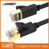 Кабель Patch-cord SSTP cat.7 (Пачт-корд 0.5м.) UGREEN